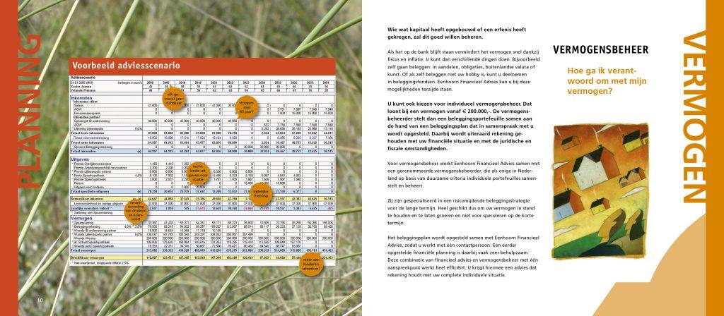 K druk brochure Eenhoorn6 copy